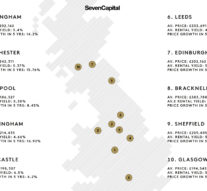 Ten Best Places To Invest In UK Property In 2021